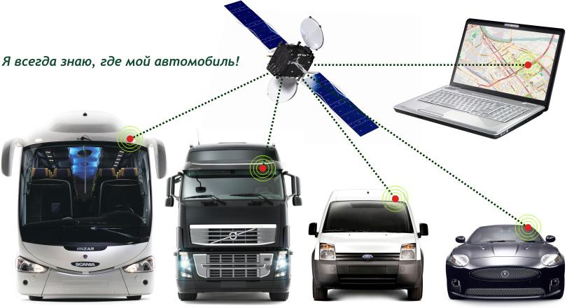 спутниковый контроль транспорта Глонасс