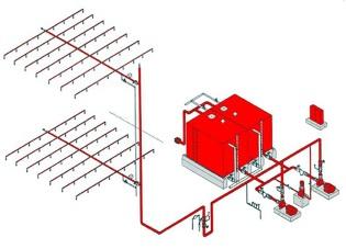 схема спринклерной системы