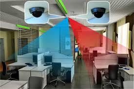 камеры видеонаблюдения в офисе